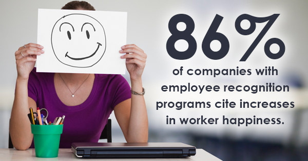 Why Employee Recognition And Retention Go Hand-In-Hand